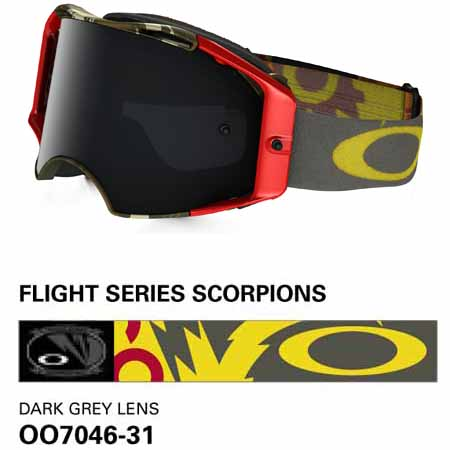 oakley airbrake lenses guide